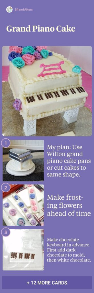 step by step instructions of Grand piano cake